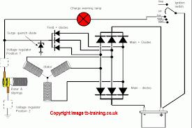 alternator winding diagram alternator winding calculator wiring
