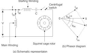 wiring diagram circuit diagram single phase electric motor