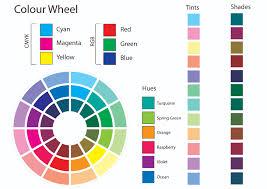 best 30 color effect on mood inspiration of room colors and moods color effect on mood mood and color chart bipolar mood chart chart with mood and