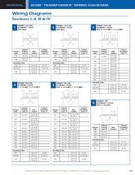 480v to 120v transformer wiring diagram best of 480v 120v webtor