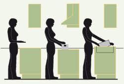 küche arbeitshöhe küchen enkel de ergonomie