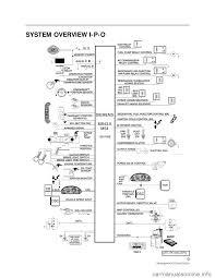 m54 engine diagram bmw e e e petrol m s twin vanos engine engine