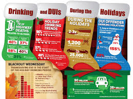 infographic and duis during the holidays