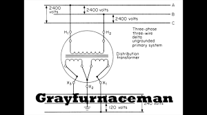Ground Wire Size Table by What Is Neutral In Electric Wiring Youtube