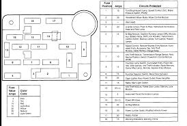 2006 ford e250 fuse box diagram ford e 250 van fuse diagram