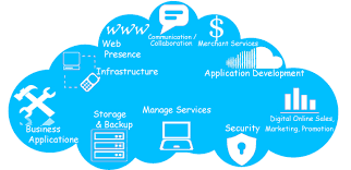 Services by Cloud Services Techno Sonomamissionapartments Co