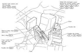 350z fuse box nissan wiring diagrams for diy car repairs