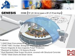 underground shelter designs hardened structures underground genesis series dome and pods