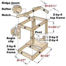 Building A Dog House Diy Home Improvement Article Dream Dog