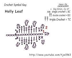 amigurumi leaf pattern crochet holly leaf crochet geek