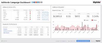ecommerce marketing dashboard example with 10 bonus kpis