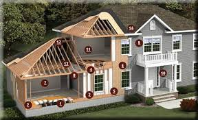 what is a modular home modular homes finish werks