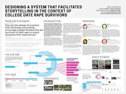 masters dissertation posters 2017 39 best poster planning images on planning