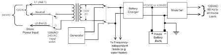 wiring diagram marine isolation transformer wiring diagram clean