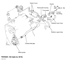 2004 hyuandi elantra thermostat how do i replace the thermostat