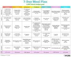 healthy weight loss meal plan free weight loss u0026 diet plans