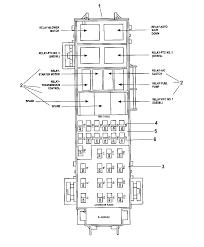 2011 dodge durango fuse box diagram 2011 dodge durango interior