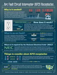 esfi arc fault circuit interrupter receptacles