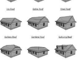 roof 25 different types of house designs in india styles of