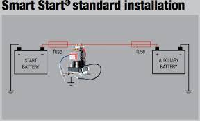 shoreline 4x4 dual battery kit