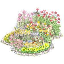 garden design garden design with butterfly garden design how to