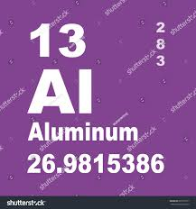is aluminum on the periodic table periodic table name for aluminum copy aluminum periodic table
