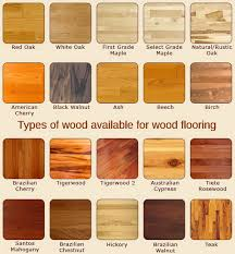 this flooring chart shows the many types of wood available for