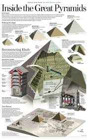 inside the great pyramids such a cool infographic egypt and