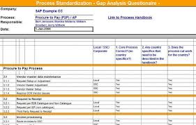 Gap Analysis Template Excel Gap Analysis Report Template Word Excel Templates And