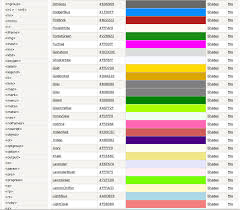 extraordinary wire color code for cars contemporary wiring