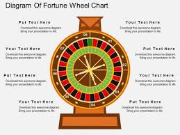 diagram of fortune wheel chart powerpoint template powerpoint