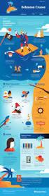 robinson crusoe infographic course hero literature