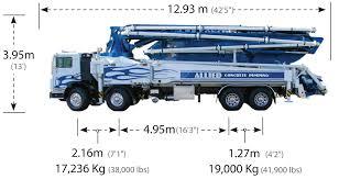 47 meter 5 section rz boom concrete pump alliance concrete pumps