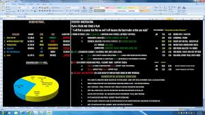 Online Spreadsheet Program Philippine Stock Market Trading Online Diary Traders And