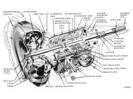 ford c6 wiring diagram ford c transmission diagram amazing top