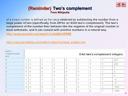rapid tables grade calculator based on deitel how to program slides 1 computer use is