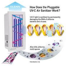 how ultraviolet light kills bacteria cr4 thread can ultraviolet light fight the spread of influenza