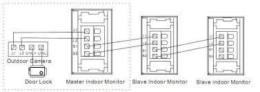 home intercom wiring diagram home wiring diagrams