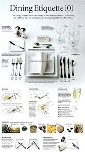 proper table setting etiquette formal table setting etiquette home design game correct table