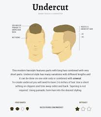 haircut razor sizes undercut the complete how to guide extra styling tips