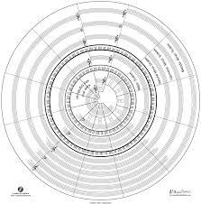 Free Printable Music Worksheets Free Music Theory Worksheets