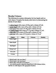density review worksheet by ms science spot teachers pay teachers