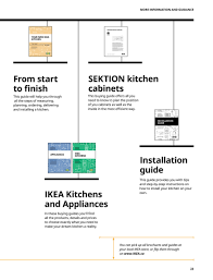 ikea kitchen cabinet sizes pdf canada ikea canada ikea kitchen planning guide