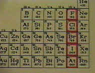 Halogen On Periodic Table Alkyl Halides