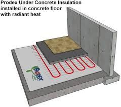in floor heat insulation