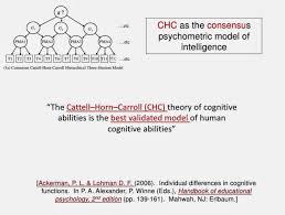 iq u0027s corner the chc taxonomy of human cognitive abilities a