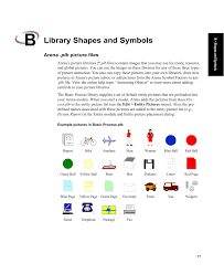library shapes and symbols arena plb picture files rockwell