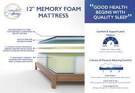 Home Design 5 Zone Memory Foam Mattress Pad Memory Foam Matress Novaform Serafina Collection 3u201d Gel