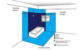 bathroom zones explained 17th edition amendment 3 fantronix limited
