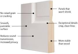 Recycled Interior Doors Paint Grade Mdf Interior Doors Trustile Custom Doors By Doors